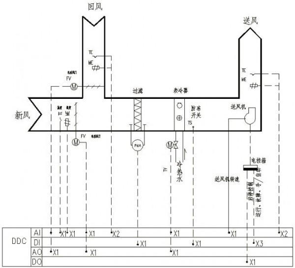 楼宇自控系统产品